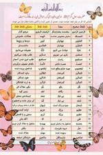 نکاتی مقدماتی پیرامون آموزش صحت قرائت نماز